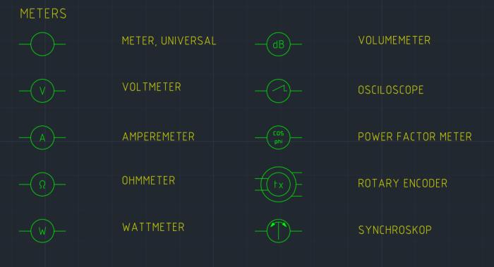 Meter Symbol | | Free CAD Blocks And CAD Drawing