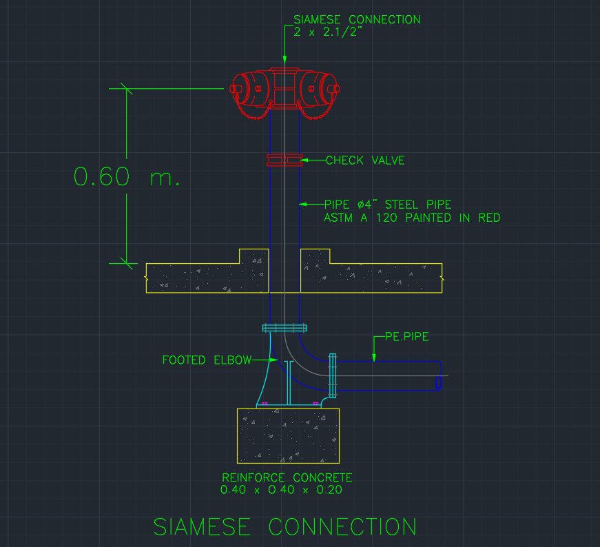 Siamese Connection Free Cad Block Symbols And Cad Drawing