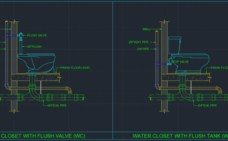 Water Closet