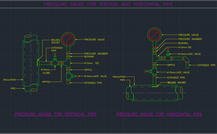 Pressure Indicator Dual Gauge Autocad Free Cad Block