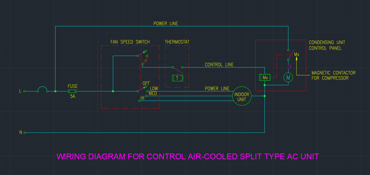 Controlled Ac Wiring Schematic Diagram Electronic 38778 Block For Control Air Cooled Split Type Unit Autocad Rhlinecad