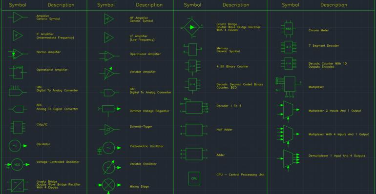 Circuit Symbols Blocks Stages Autocad Free Cad Block Symbol