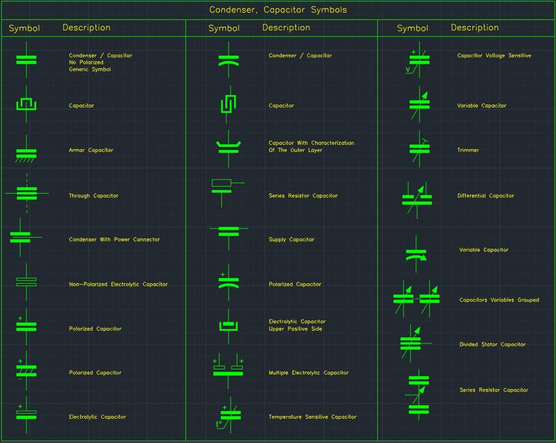 Condenser Capacitor Symbols Autocad Free Cad Block Symbols And