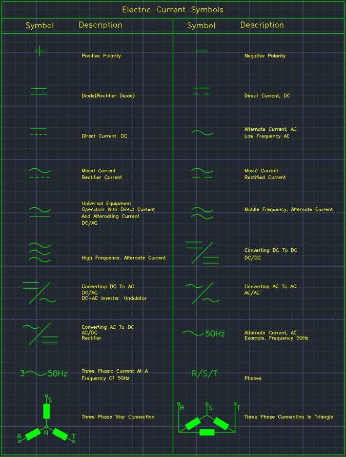 Plumbing Schematic Symbols Download Circuit Wiring And Diagram Hub