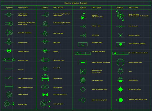 Electric Lighting Symbols Autocad Free Cad Block Symbol And Cad