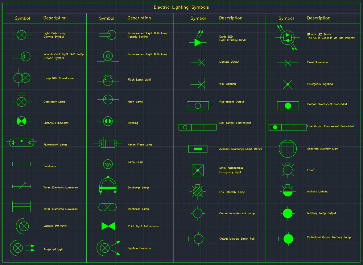 Electric Lighting Symbols | | Free CAD Block Symbols And CAD Drawing