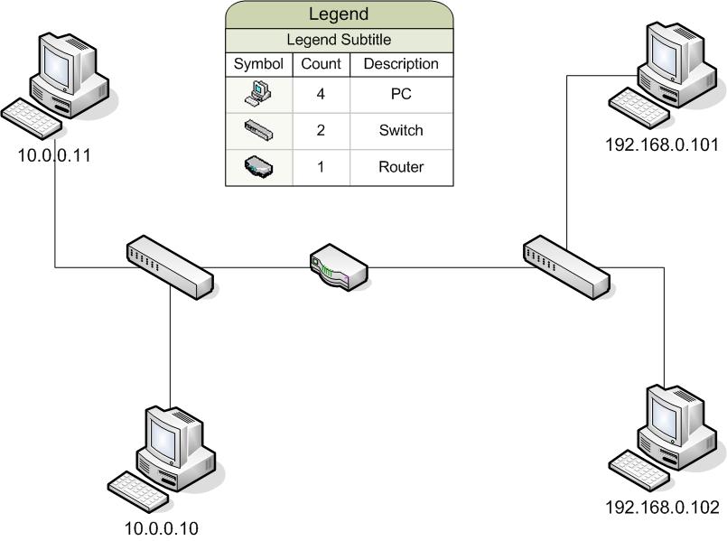 IP Addressing Fundamentals Linglom Com