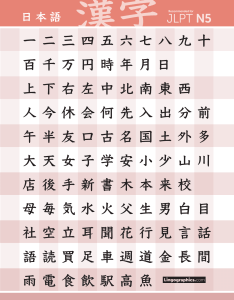 Jlpt  kanji pdf preview also lingographics rh