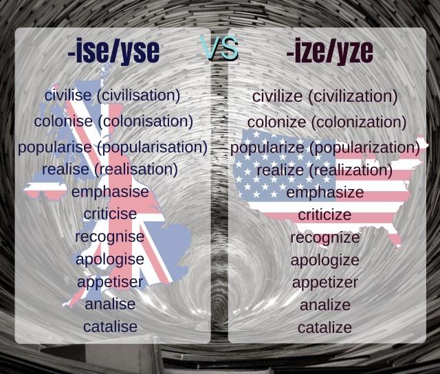 Terminaison en -ise et yse en britannique vs -ize et -yze en américain