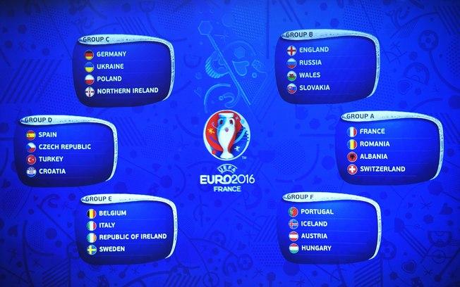 euro grupos