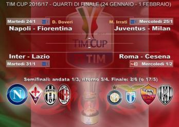 TIM CUP, Napoli-Fiorentina apre i Quarti di finale