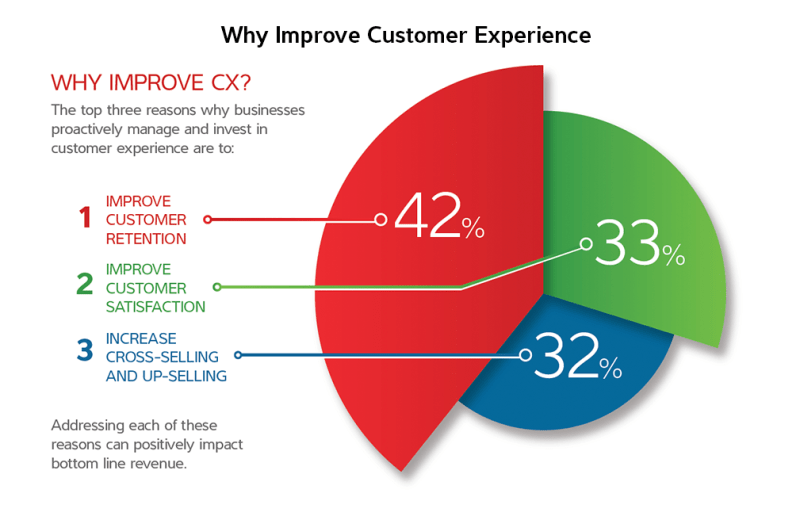Customer-Centricity-Genesys