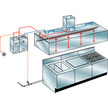 Ansul R 102 Wiring Diagram R 102 Restaurant Fire Suppression System Overlapping