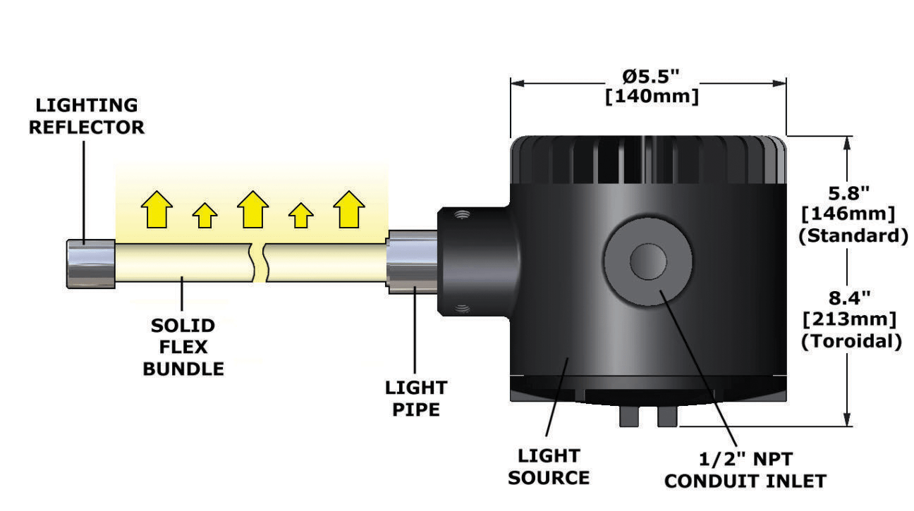 hight resolution of link industrial technologies