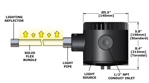 small resolution of link industrial technologies