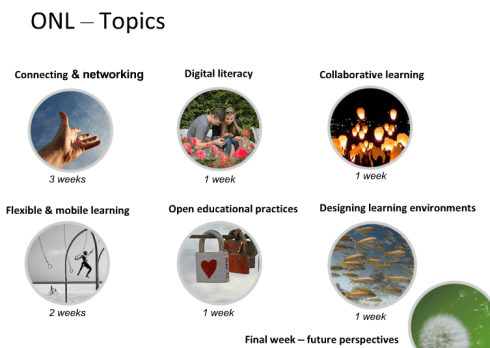 This is an overview of the topics being addressed by the ONL MOOC.