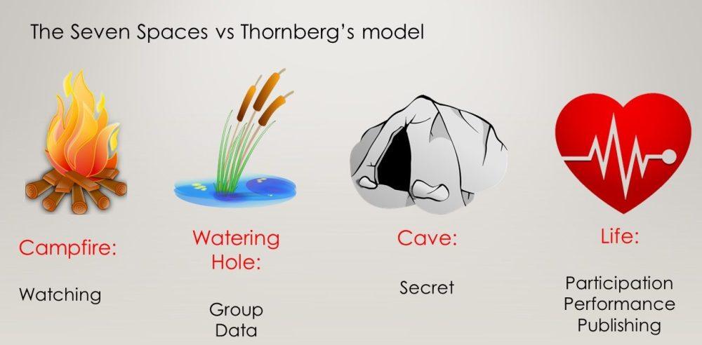 thornberg and mcintosh