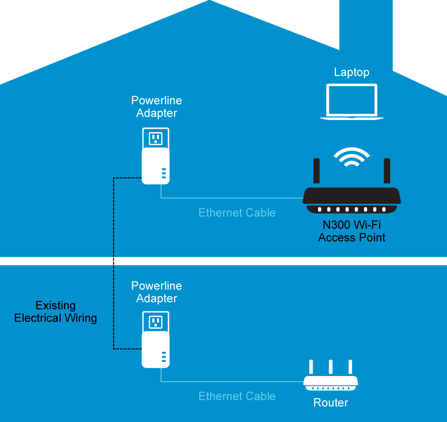 hight resolution of wi fi access point