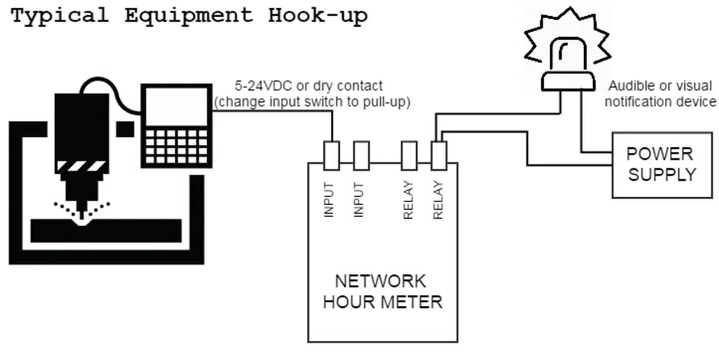 watt hour meter wiring diagram mopar points ignition schematic hobbs blog data