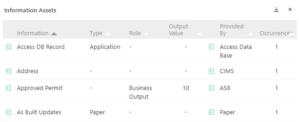 An example of the sortable data table produced from the LINQ Sketch Summary card