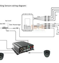 4chs school bus dvr cctv camera system parking sensor alarm system kit solution school bus motor wiring diagram  [ 1200 x 667 Pixel ]