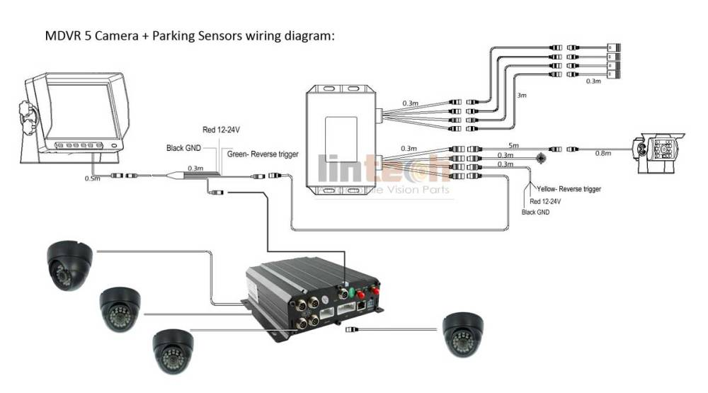 medium resolution of 4chs school bus dvr cctv camera system parking sensor alarm system kit solution school bus motor wiring diagram