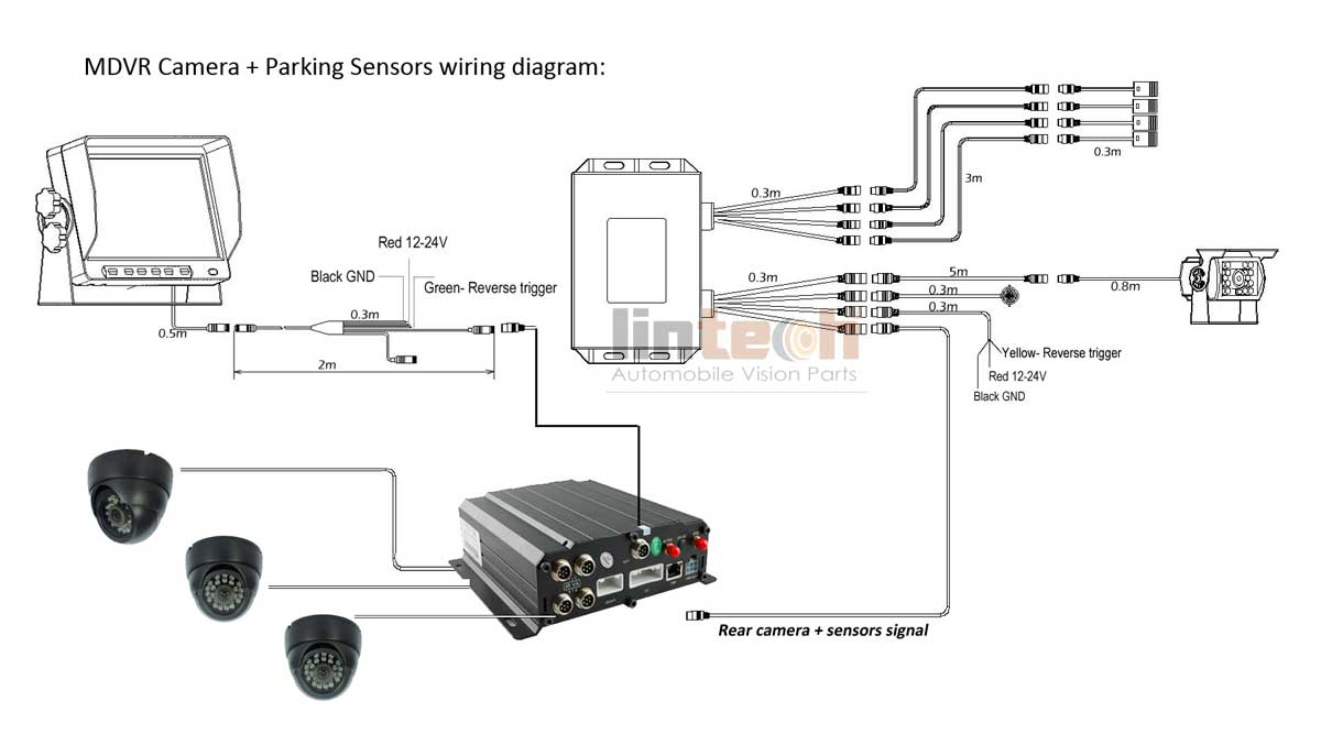 Mobile Home Wiring Diagram 4 Wire System Aftermarket Backup Sensors With 4chs Dvr Cctv Camera
