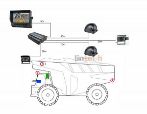 Mining Trucks DVR CCTV Surveillance Camera Kit, LCF-03