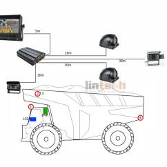 Vip722 Dvr Wiring Diagram 220 7 Quot Heavy Duty Cameras Cctv System For Mining Trucks