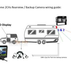 spiral trailer cable for caravan motorhome dual backup camera system wireing diagram for back up camera for motor home [ 1200 x 900 Pixel ]