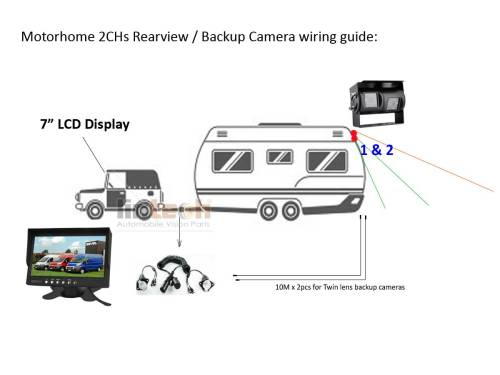 small resolution of spiral trailer cable for caravan motorhome dual backup camera system wireing diagram for back up camera for motor home