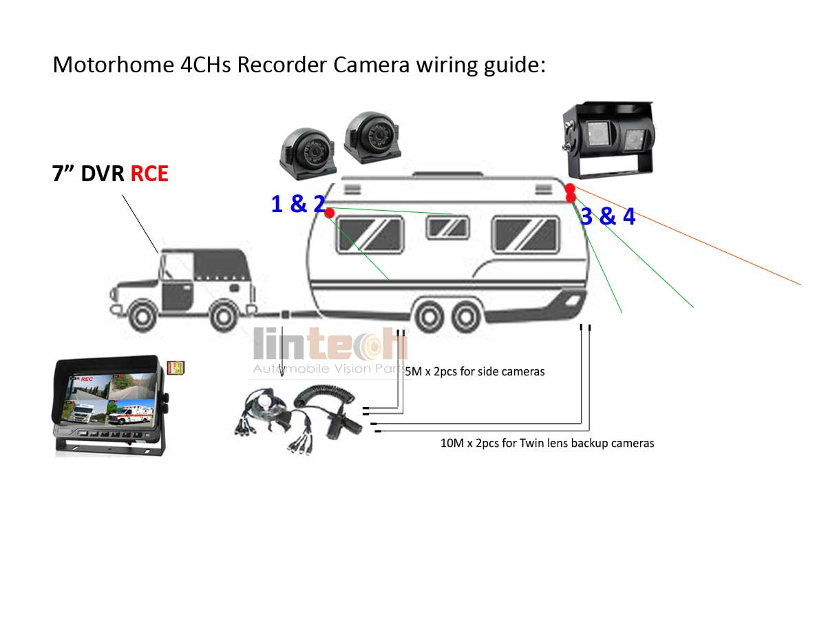 Car / SUV with a towing Motorhome Camera system