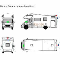 Caravan Wiring Diagram For Reversing Camera Hoppy Trailer 5 Inches Aid System Rv