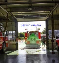 fire engine backing diagram wiring diagram advance 7 u2033 waterproof heavy duty parking sensor [ 1200 x 800 Pixel ]