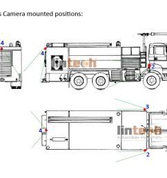 fire truck vehicle blackbox dvr camera system  [ 1200 x 900 Pixel ]