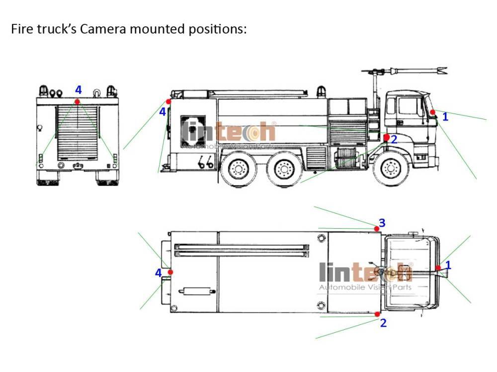 medium resolution of  fire truck vehicle blackbox dvr camera system