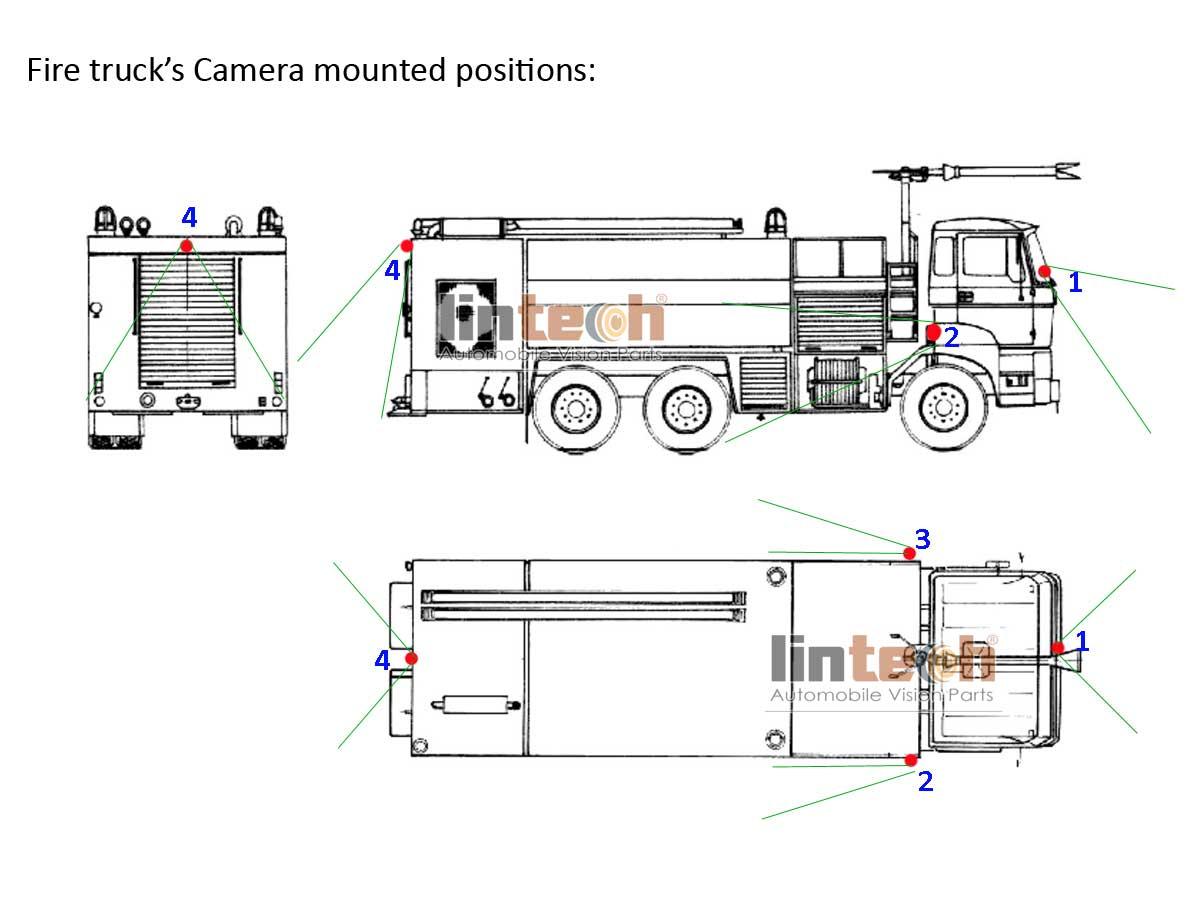 hight resolution of  fire truck vehicle blackbox dvr camera system