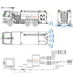 7 u2033 waterproof heavy duty parking sensor system with vision backup park sensor wiring diagram [ 1200 x 1200 Pixel ]
