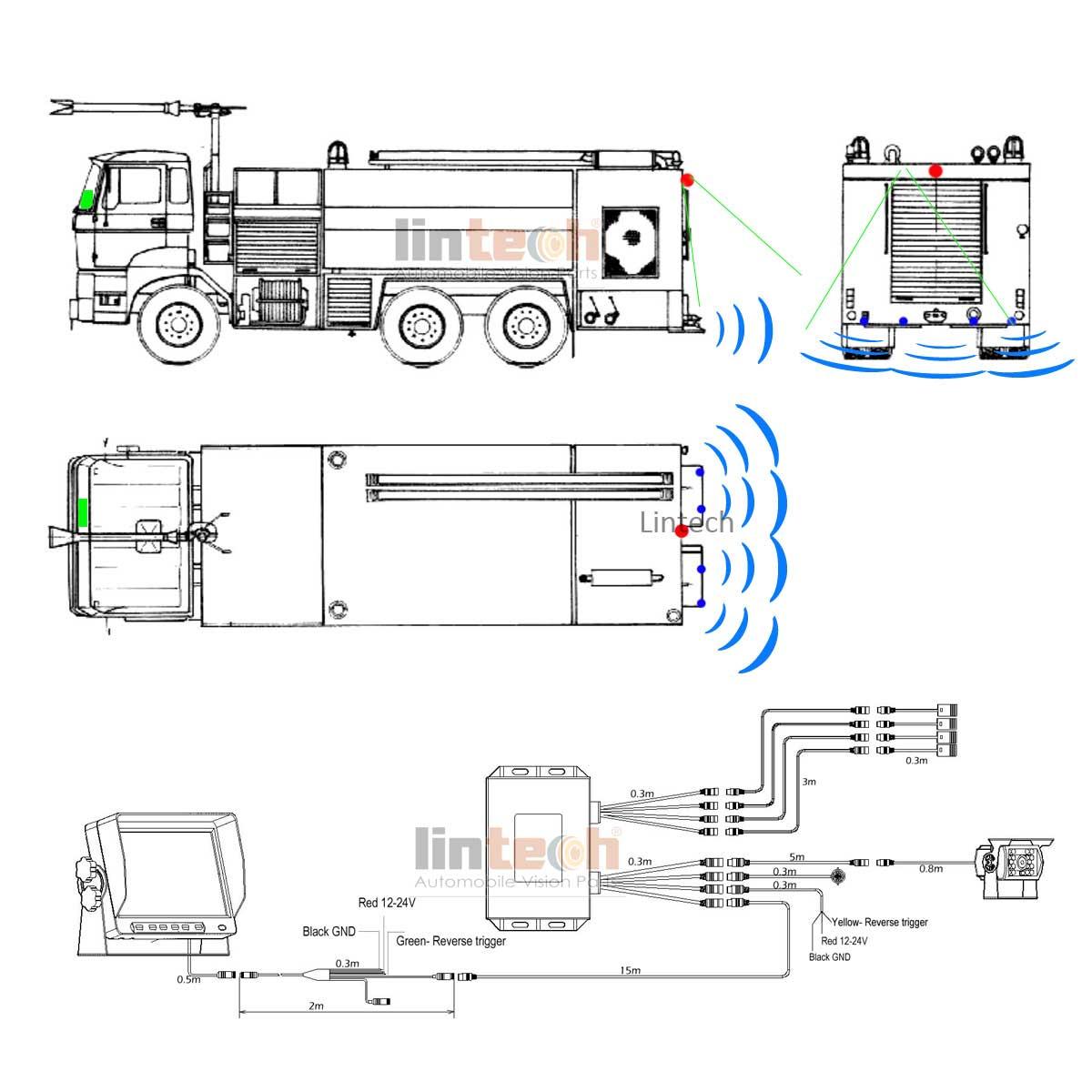 hight resolution of 7 u2033 waterproof heavy duty parking sensor system with vision backup park sensor wiring diagram