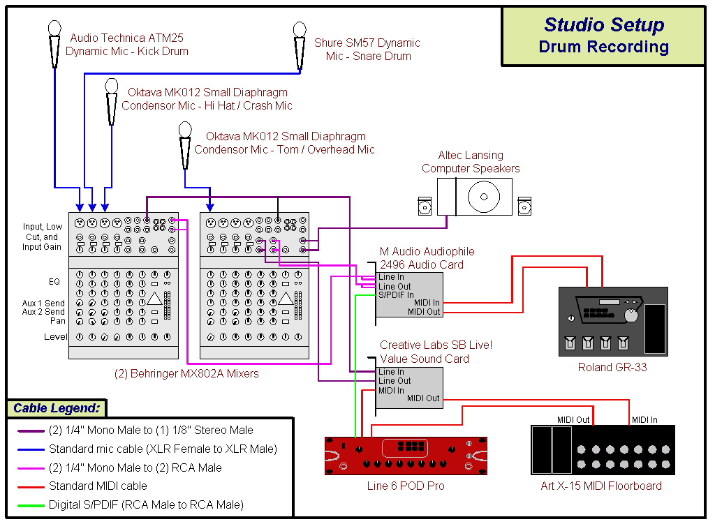 setups?resize=665%2C488 wiring diagram studio studio lights diagrams, studio lighting audio wiring diagram studio at soozxer.org