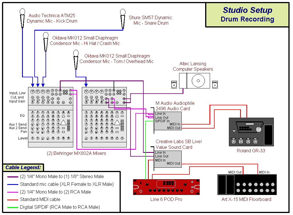 setups?resize=665%2C488 wiring diagram studio studio lights diagrams, studio lighting audio wiring diagram studio at soozxer.org