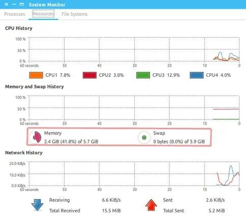 linux hibernate option RAM and swap memory