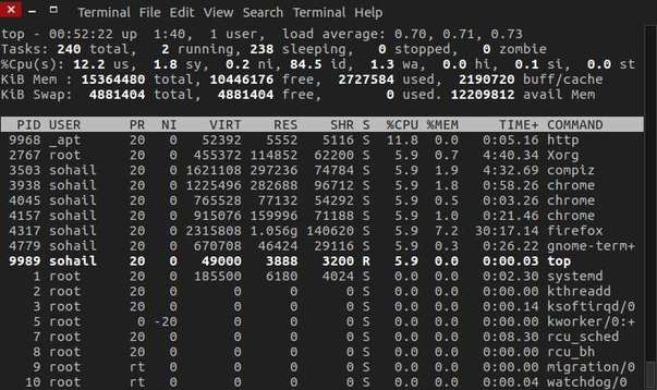 linux system monitoring tool