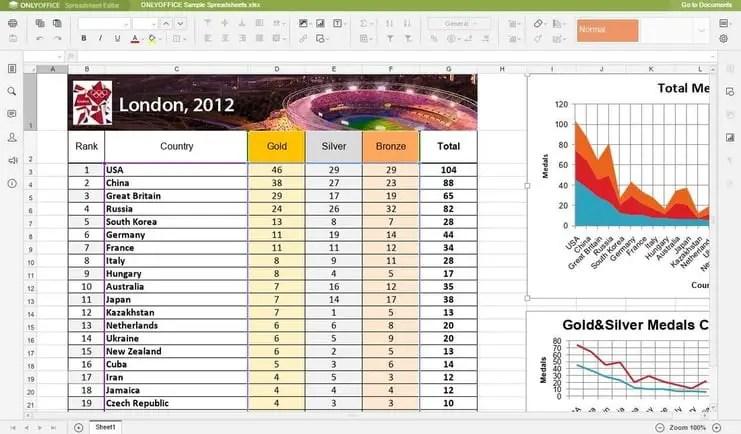 onlyoffice spreadsheet