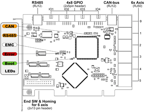 Cnc Router Wiring Diagram Spindle Wiring Diagram Wiring