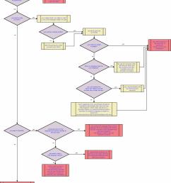 contributetolf diagram  [ 1603 x 1847 Pixel ]