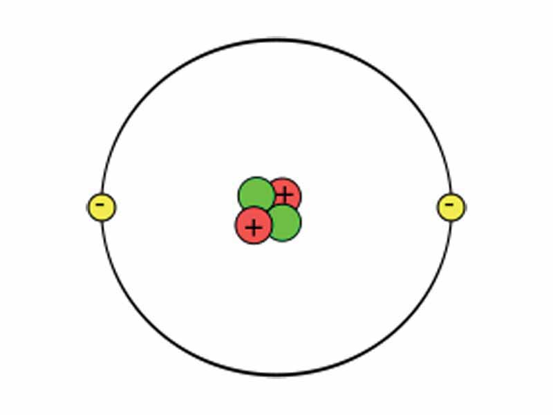 Helium: Helium Protons