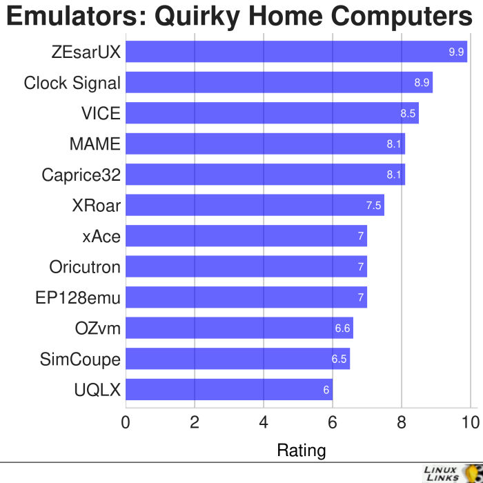 Quirky-Home-Computers-Best-Free-Software