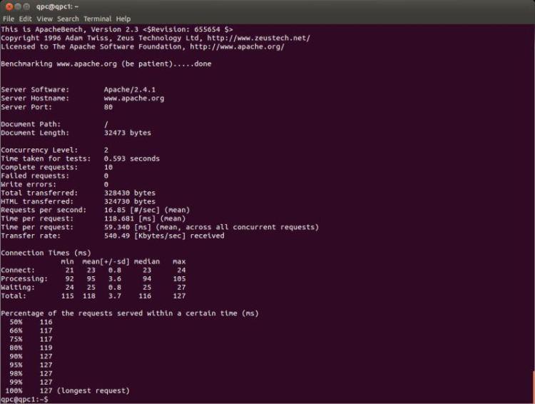 ApacheBench - benchmark tool - LinuxLinks