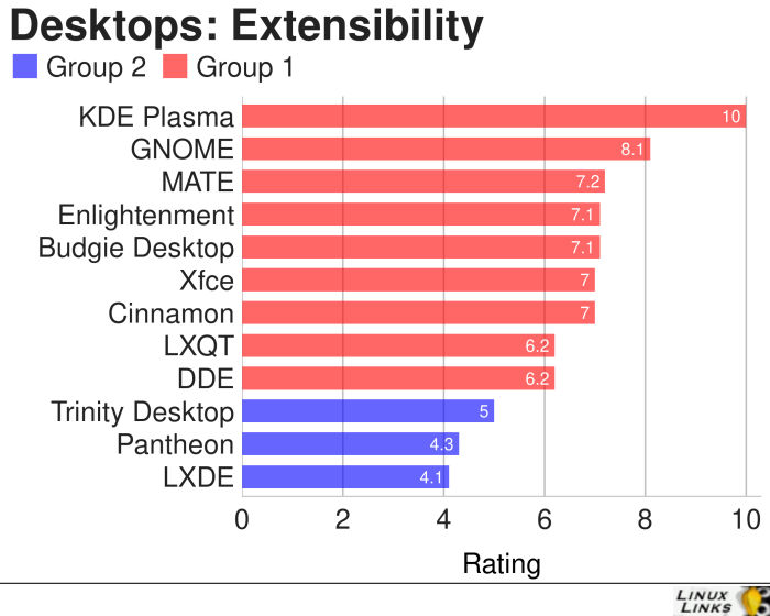Desktops-Extensibility-All